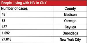 Source: Robert Wood Johnson Foundation, 2015 data.