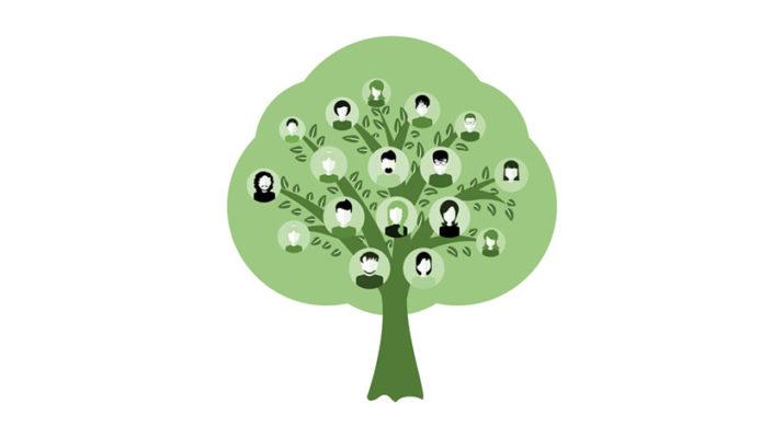Hereditary tree